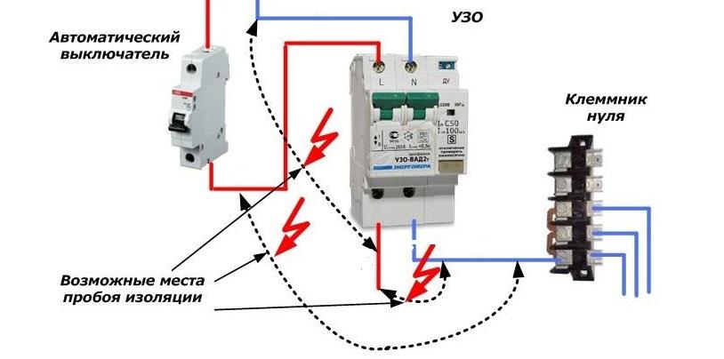 Монтаж автоматических выключателей - всё о электрике