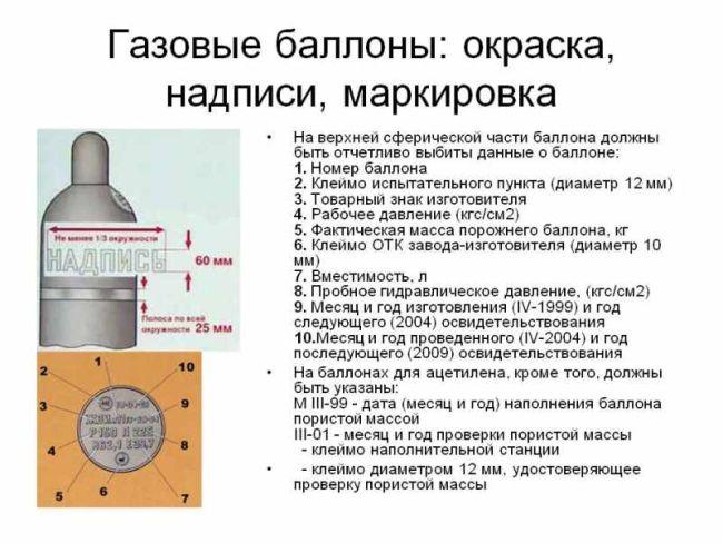 Строго по правилам: замена вентиля на газовом баллоне