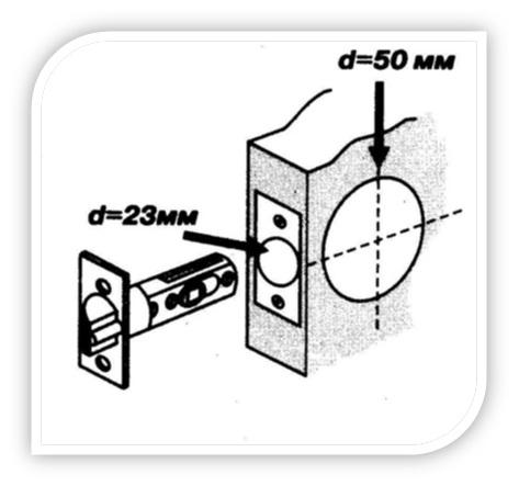 Как собрать дверную ручку и установить для межкомнатной двери? пошаговая инструкция +фото и видео