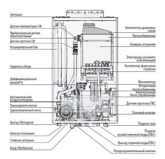 Как устранить ошибку 04 газового котла navien (навьен) - fixbroken.ru