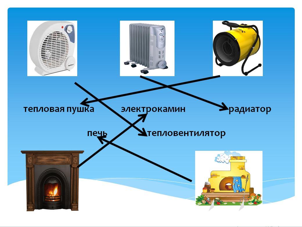 Выбор лучшей тепловой пушки для дома: все важное, что нужно знать!