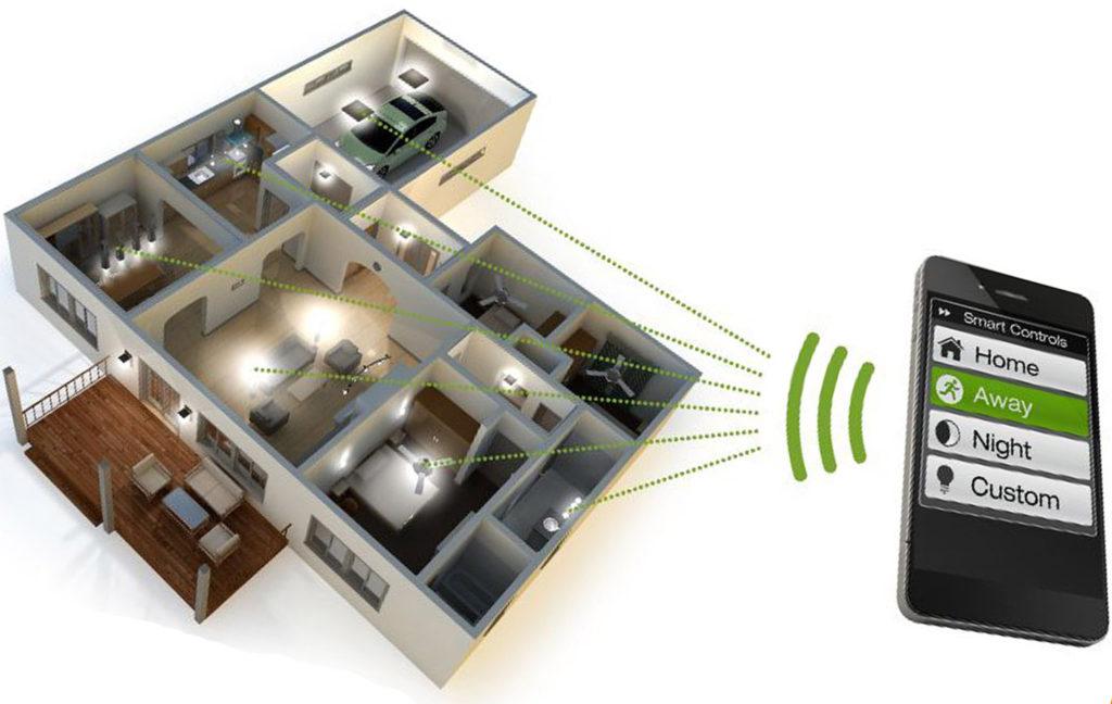 Приложение дом на iphone. умный дом от apple home kit: поддерживаемые устройства и настройка системы