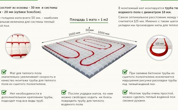 Виды и функции матов для теплого водяного пола