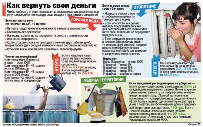 Куда обращаться, если нет отопления - жалуемся в ук, жилинспекцию, роспотребнадзор и органы власти