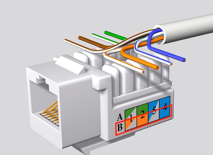 Интернет розетка rj-45: назначение, типы, схема распиновки, как подключить