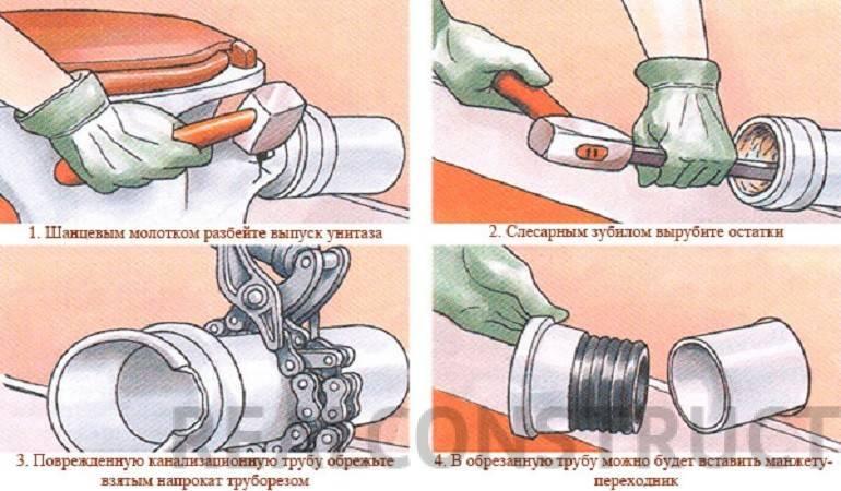 Как самостоятельно снять, демонтировать унитаз