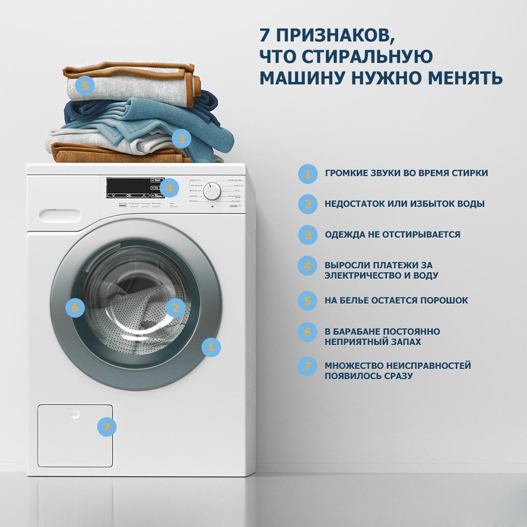 Как выбрать стиральную машинку правлиьно - советы специалистов