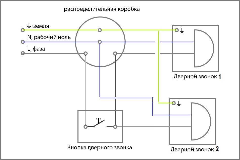 Как подключить электрический звонок в квартире: устройство и принцип работы
