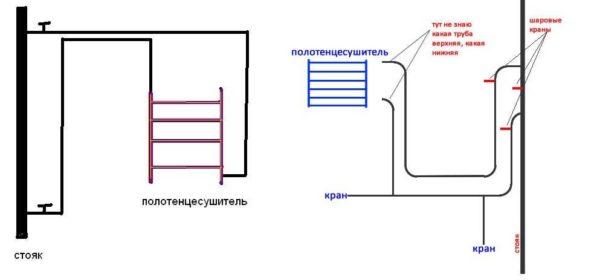 Полотенцесушитель не греет или нет циркуляции: причины