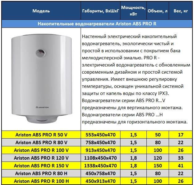 Выбор электрического или газового бойлера ariston: инструкция по эксплуатации