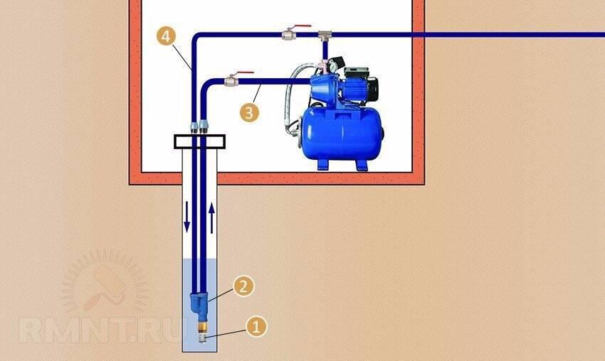 Как сделать эжектор для насосной станции своими руками: детальное руководство