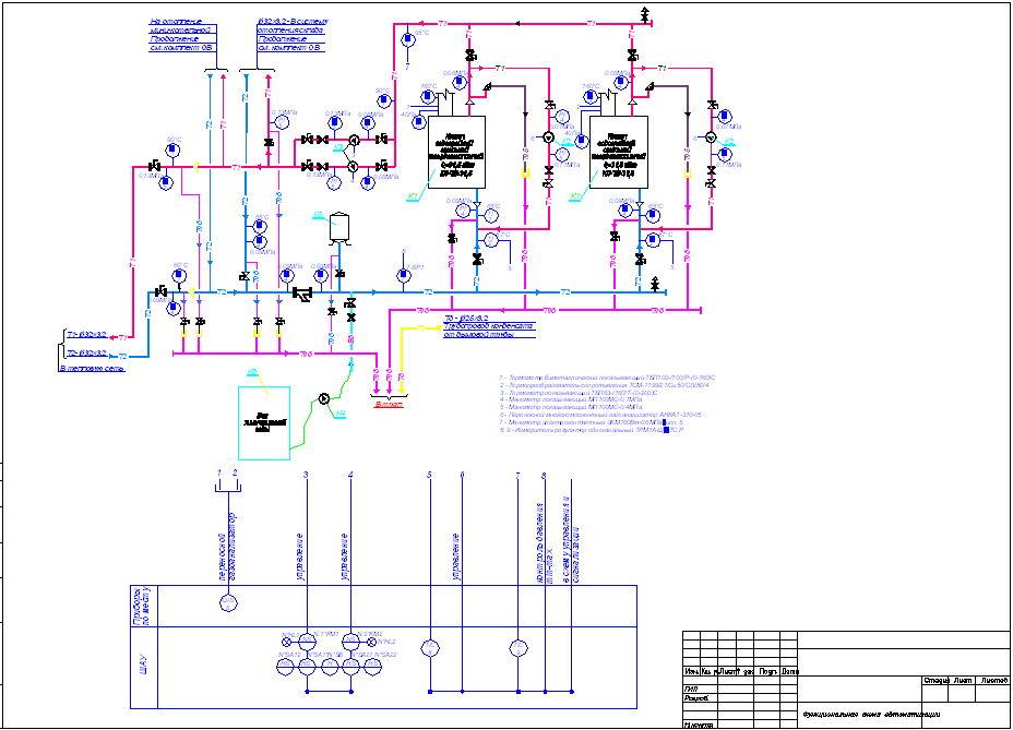 Основные схемы систем отопления частного дома