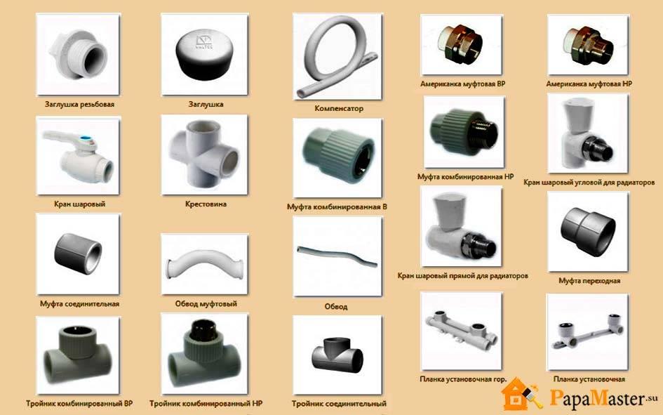 Фитинги для труб: виды и особенности