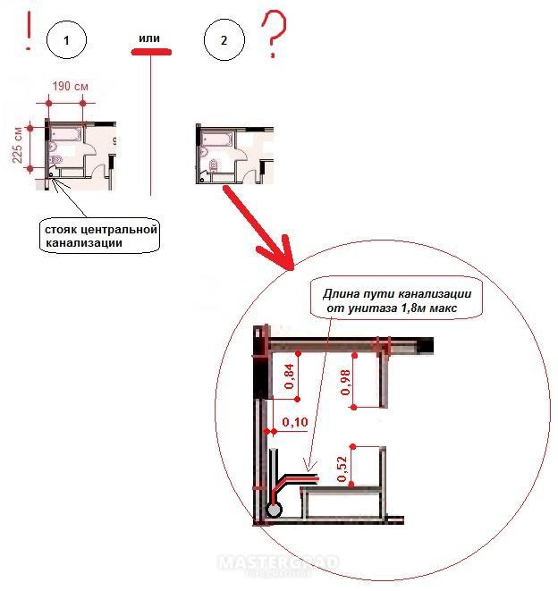 Перенос унитаза от стояка в сторону на 2 метра: отзывы, согласования, бти и фото