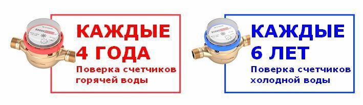 Какие документы нужны для поверки счетчиков воды на дому, есть ли разница в бумагах при проверке водомера со снятием и без?