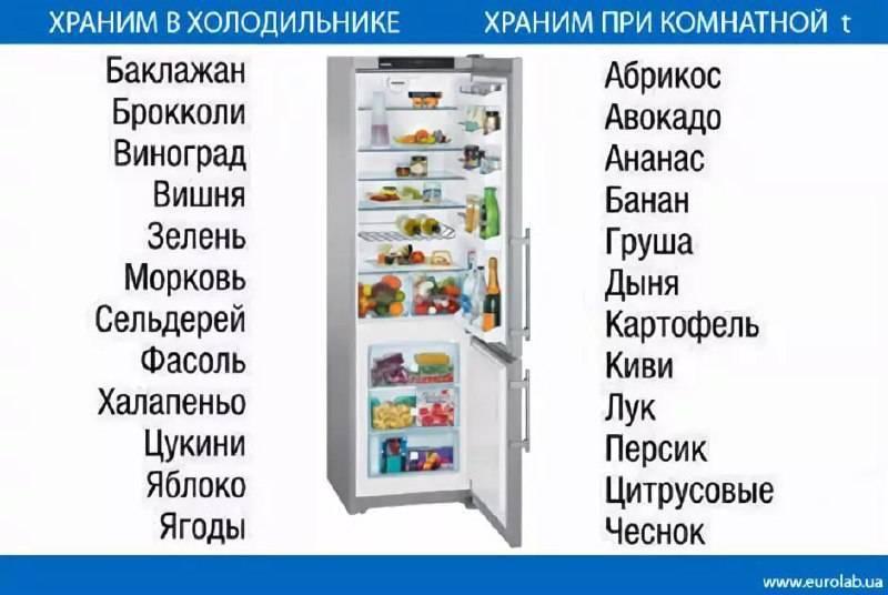 Почему нельзя хранить хлеб в холодильнике