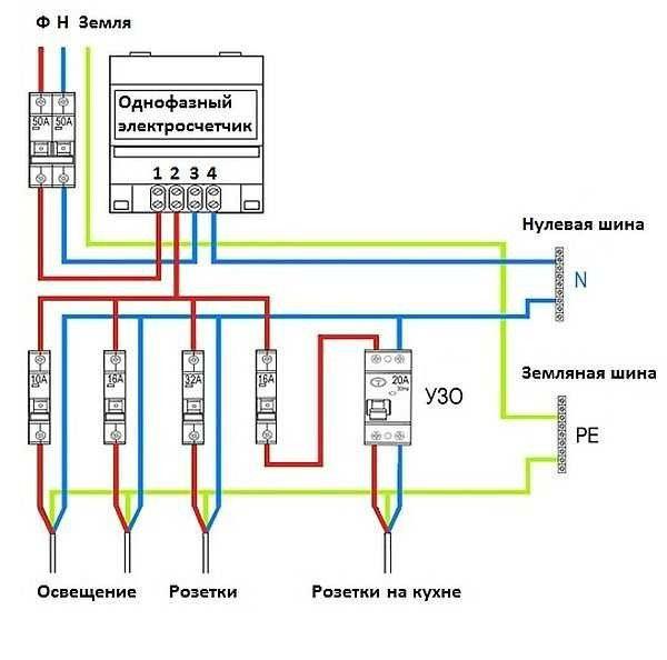 Подключение счётчиков электроэнергии: советы, схемы и инструкции, как подключать однофазный к сети