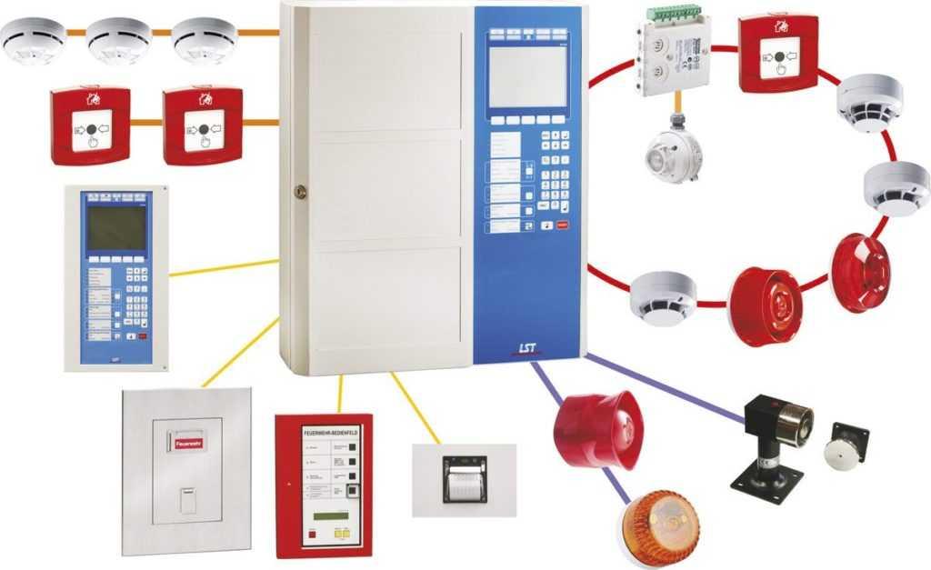 Установка охранно-пожарной сигнализации: проектирование, размещение датчиков и монтажные работы