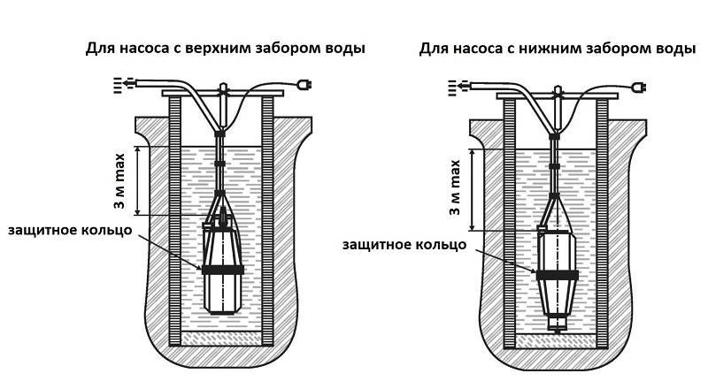 Универсальный погружной насос малыш: технические характеристики, устройство и установка