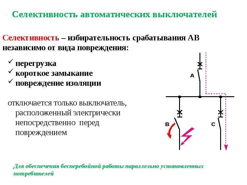 Что такое селективность в электрике: защита электрической сети, карта селективности