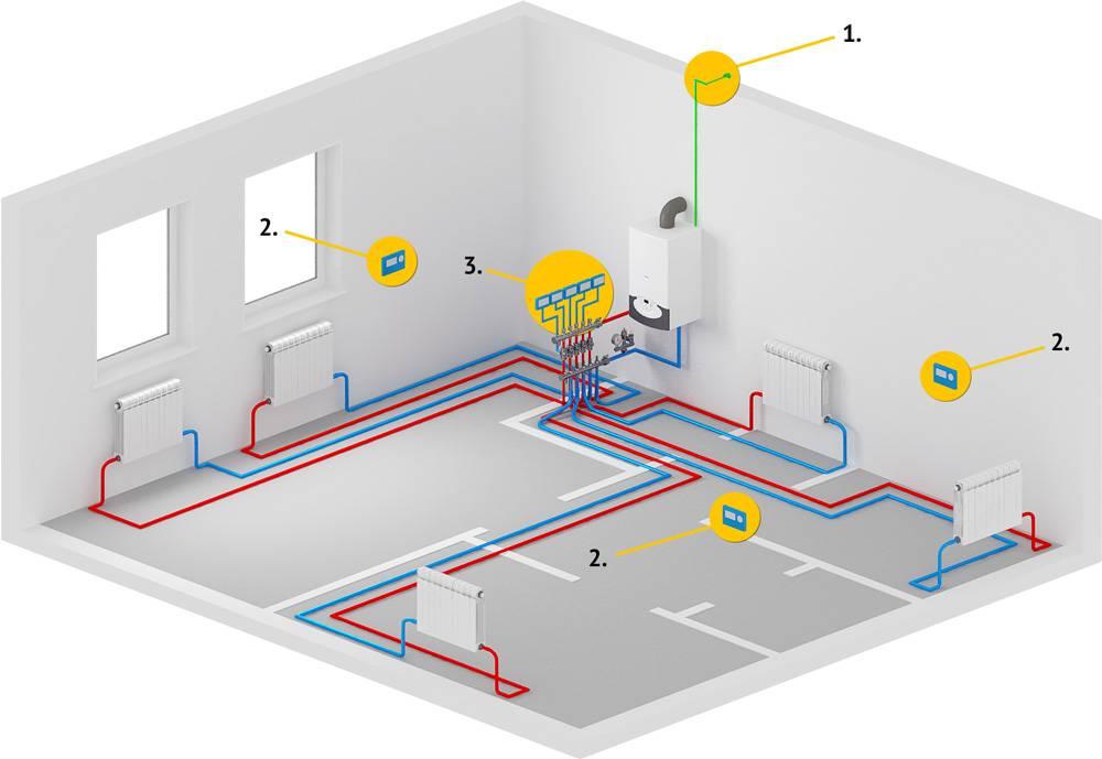 Подходит ли лучевая система отопления для обогрева одноэтажного дома