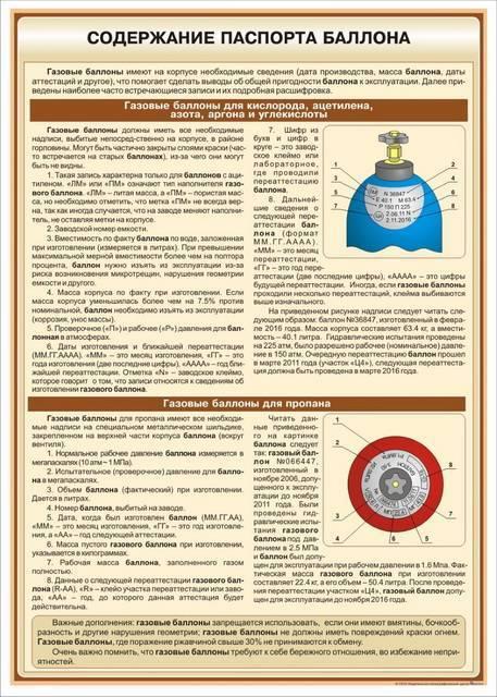 Техническое обслуживание систем газового пожаротушения – регламент проведения работ и испытаний