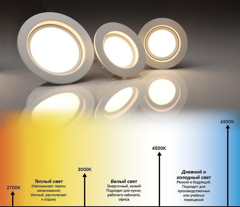 Изменение параметров светодиодной лампы во время эксплуатации?