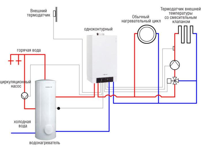 Двухконтурный или одноконтурный газовый котел: в чем разница, что лучше, какие есть отличия и как правильно выбрать