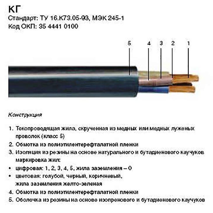 Кабель ввг: технические характеристики, расшифровка маркировки
