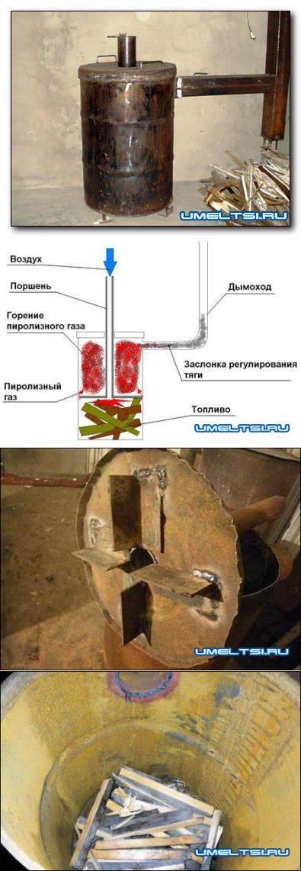 Печь длительного горения «бубафоня»: виды, устройство