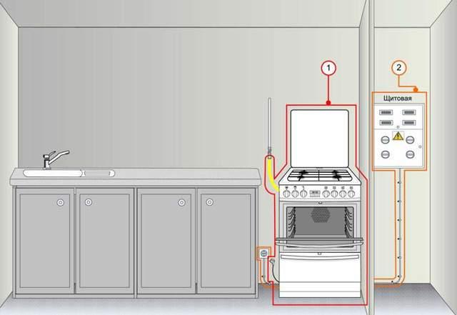 Требования к дверям на кухню с газовой плитой снип