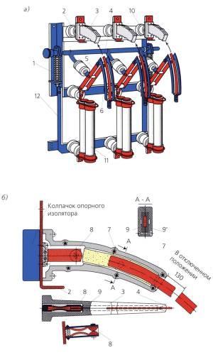 Автоматический воздушный выключатель: устройство и принцип действия