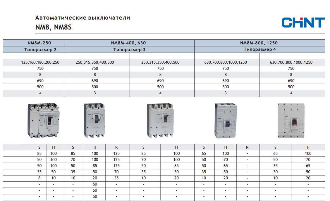Выбор автоматического выключателя: типы, устройство, маркировка