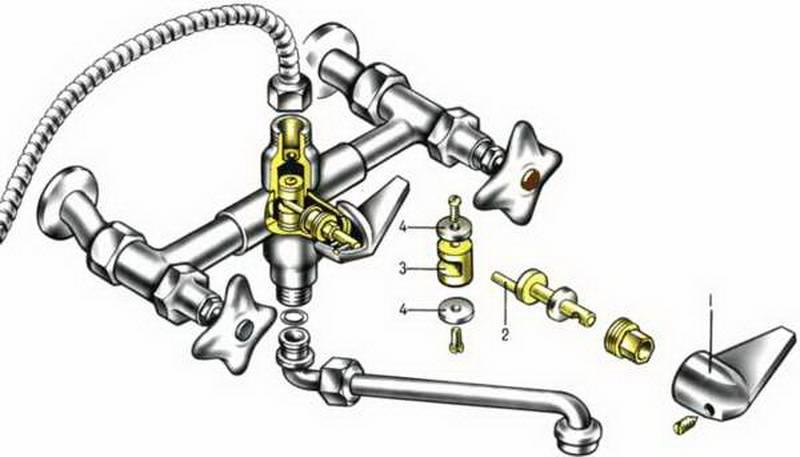 Ремонт смесителя для ванны с душем своими руками: устройство однорычажного, как разобрать и отремонтировать кран, из чего состоит и как устроен смеситель, починка шланга