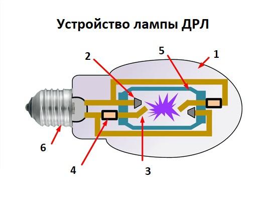 Ртутная газоразрядная лампа