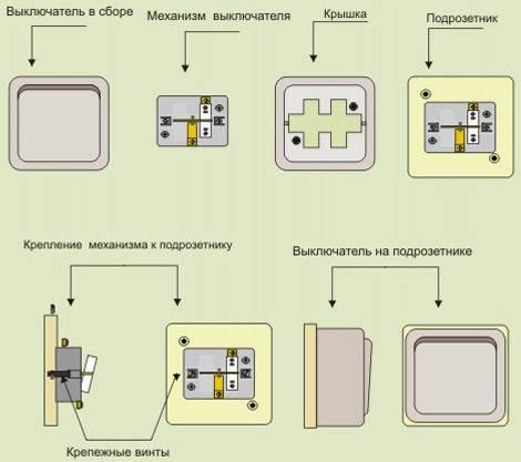 Подключение розетки - лучшая схема установки и монтажа своими руками (инструкция с фото и видео)