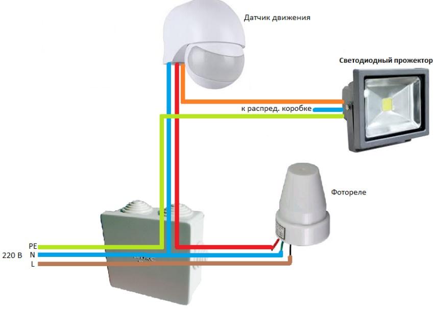 Схема подключения фотореле (28 фото): установка фотореле для уличного освещения. как подключить датчики света? регулировка освещенности и монтаж к светодиодному прожектору