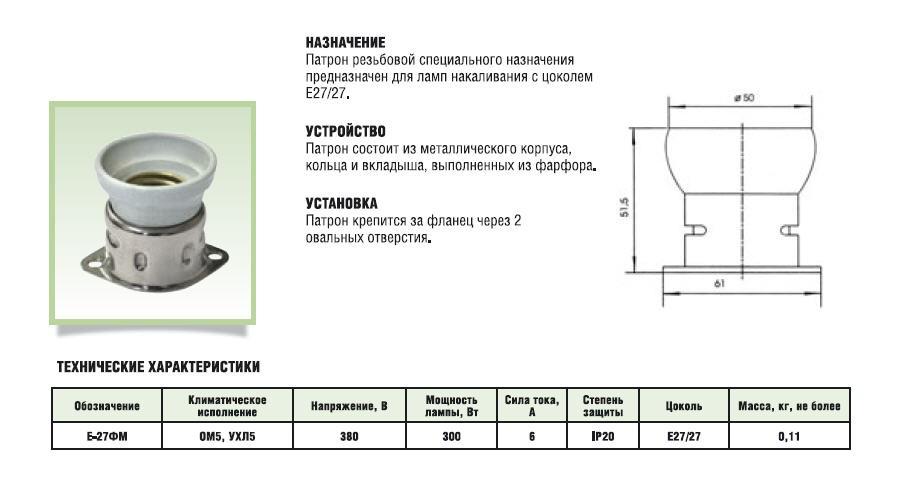 Разновидности, маркировка и установка патрон для люстры