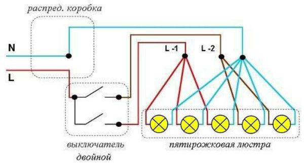 Как подключить люстру самостоятельно: схемы подключения люстры к одиночному и двойному выключателю