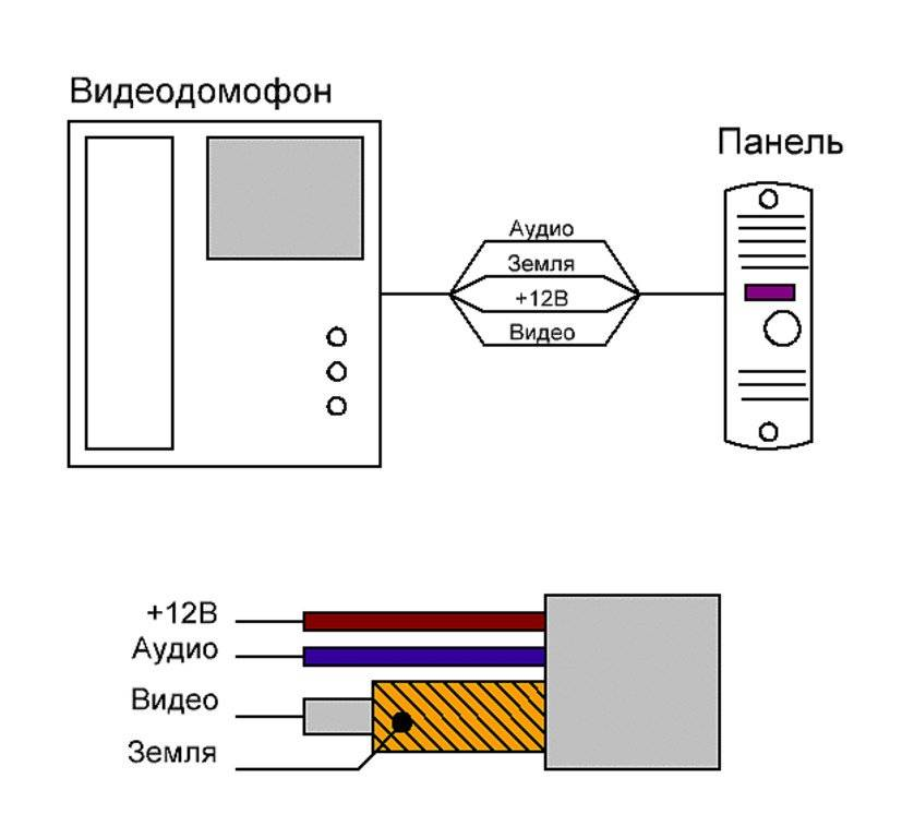 Установка домофона своими руками: схемы подключения и рекомендации по монтажу