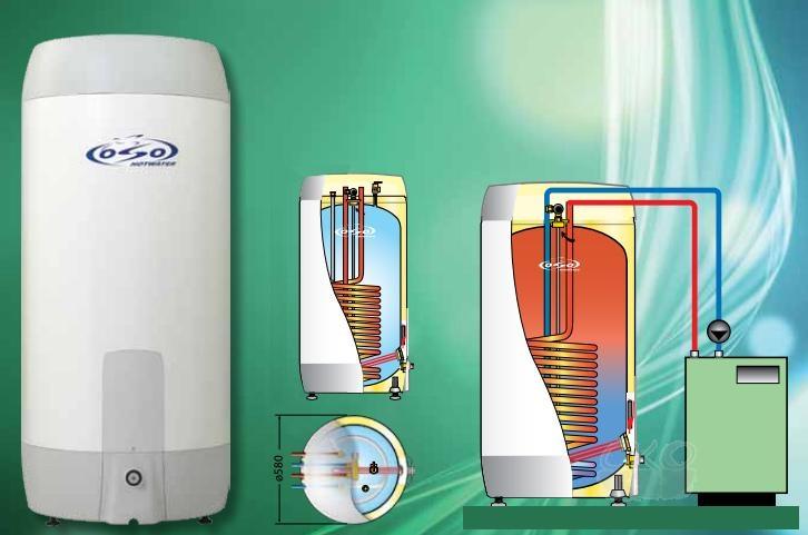 Какой водонагреватель лучше — накопительный или проточный: подробное сравнение, особенности и главные отличия, преимущества и недостатки