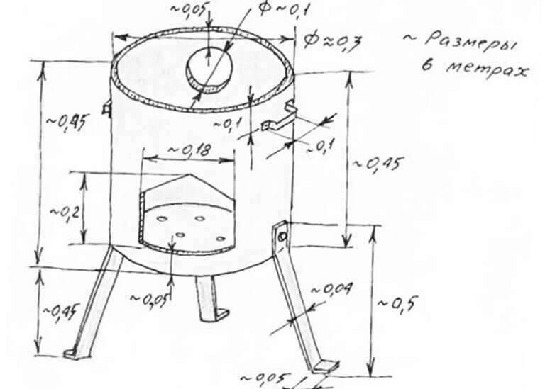 Инструкция: как сделать мангал из газового баллона