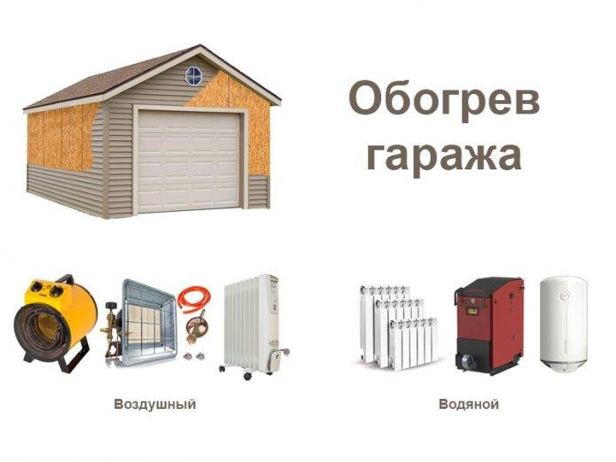 Экономное отопление гаража своими руками — 5 систем обогрева