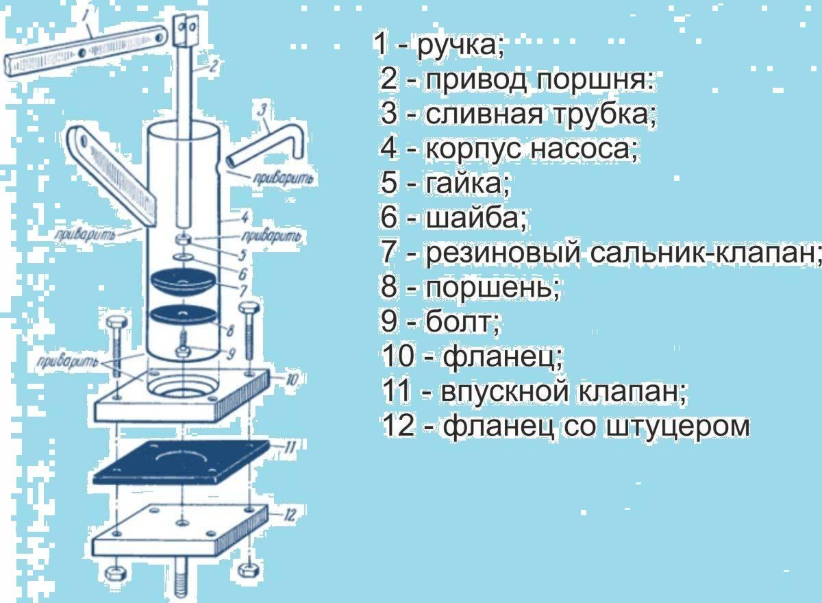 Ручной насос для воды своими руками: варианты изготовления | гидро гуру