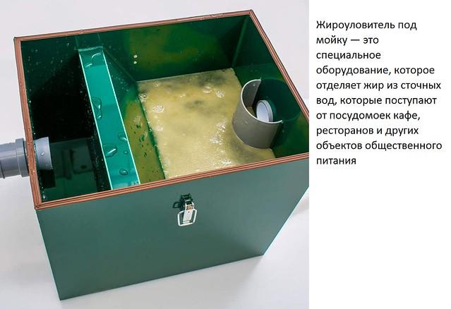 Жироуловитель под мойку: принцип работы, виды конструкций и особенности их монтажа