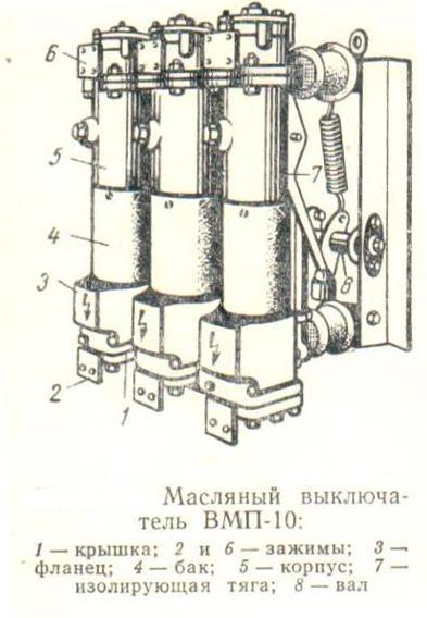Устройство масляного выключателя вмп 10 - электрик