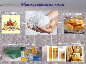 9 способов использовать обычную соль во время уборки вместо дорогой бытовой химии