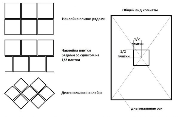 Монтаж потолочной плитки: особенности укладки