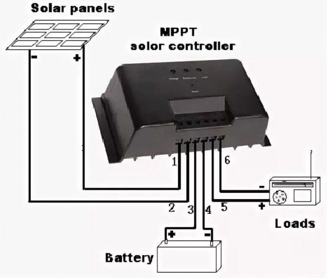Сделать контроллер заряда для солнечной батареи в два счета!