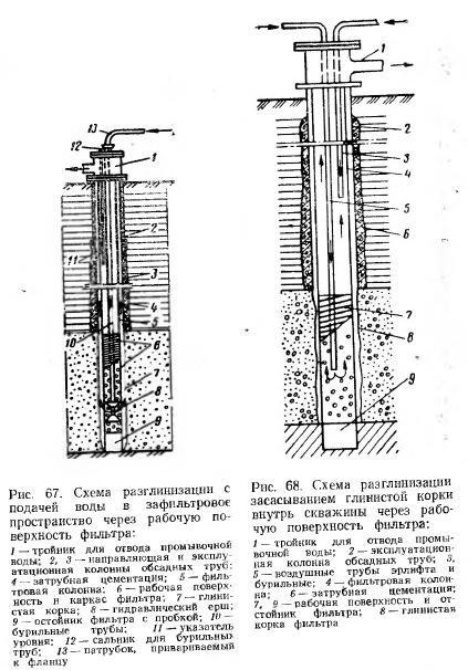 Шнековое бурение скважин: особенности технологии и снаряда для бурения вручную и установкой